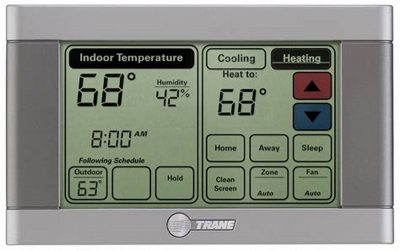 Zoning HVAC Systems